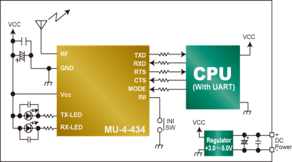 MU-4-434 Connection examples
